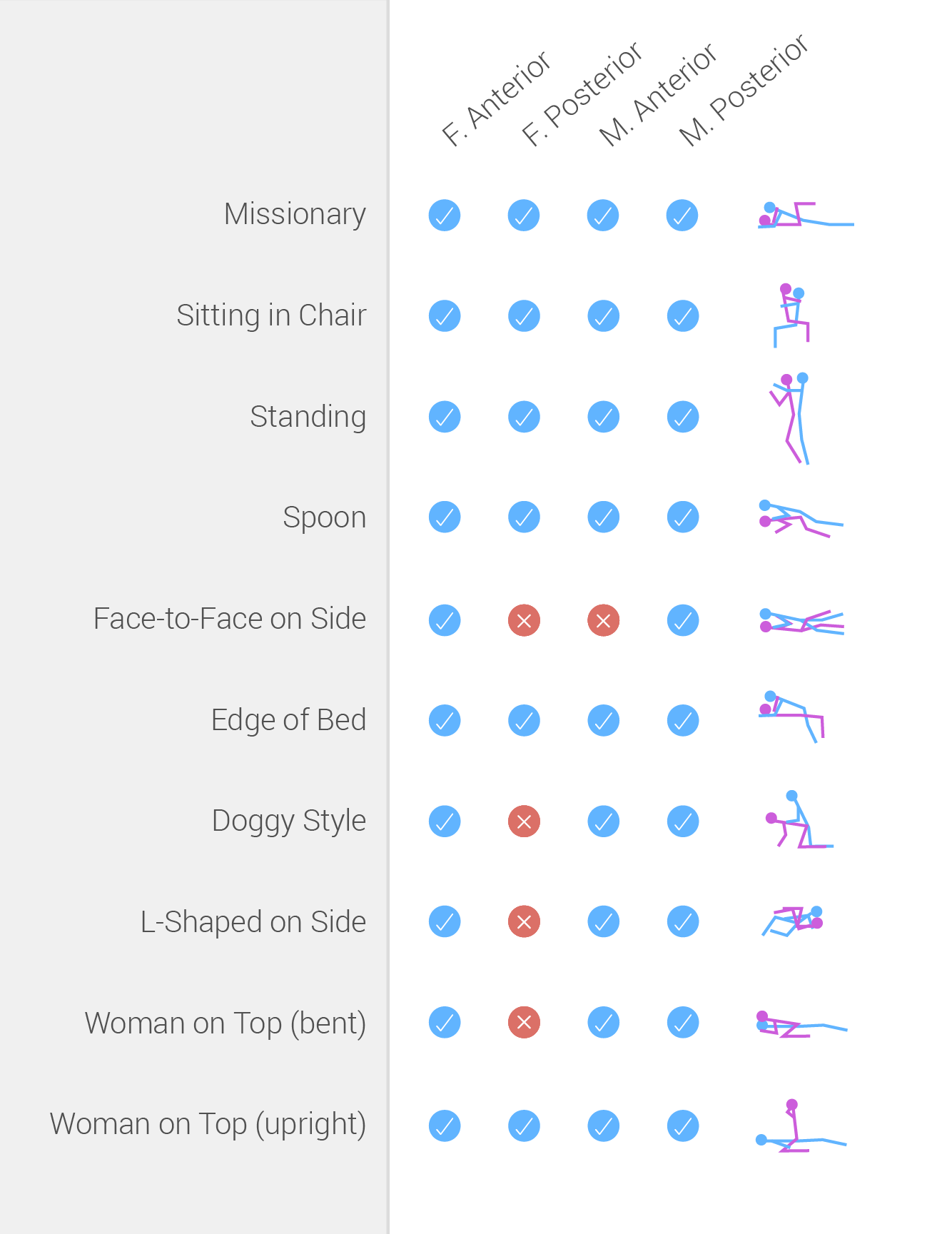 Sexual positions chart monroe
